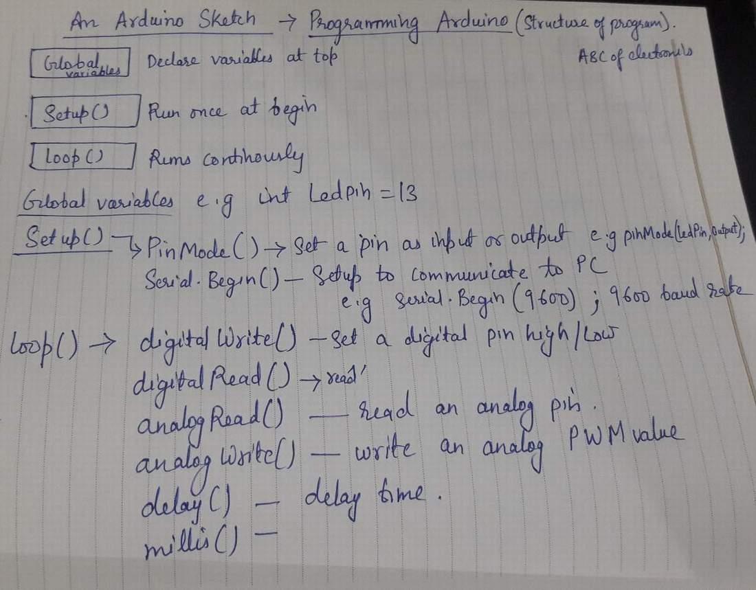 Arduino sketch structure led blink program